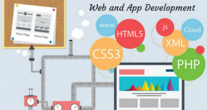 Angularjs-courses-in-Chennai